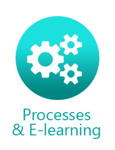 Process and Elearning
